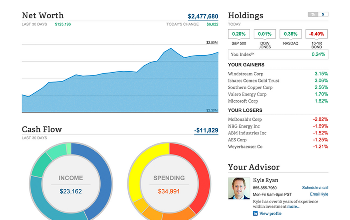 capital personal manage finances
